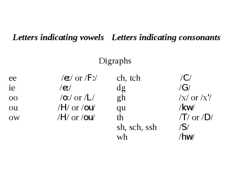 Letters indicating vowels Letters indicating consonants Digraphs ee /e:/ or /...