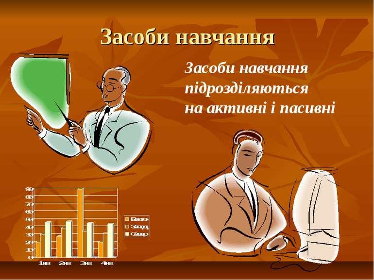 Засоби навчання Засоби навчання підрозділяються на активні і пасивні