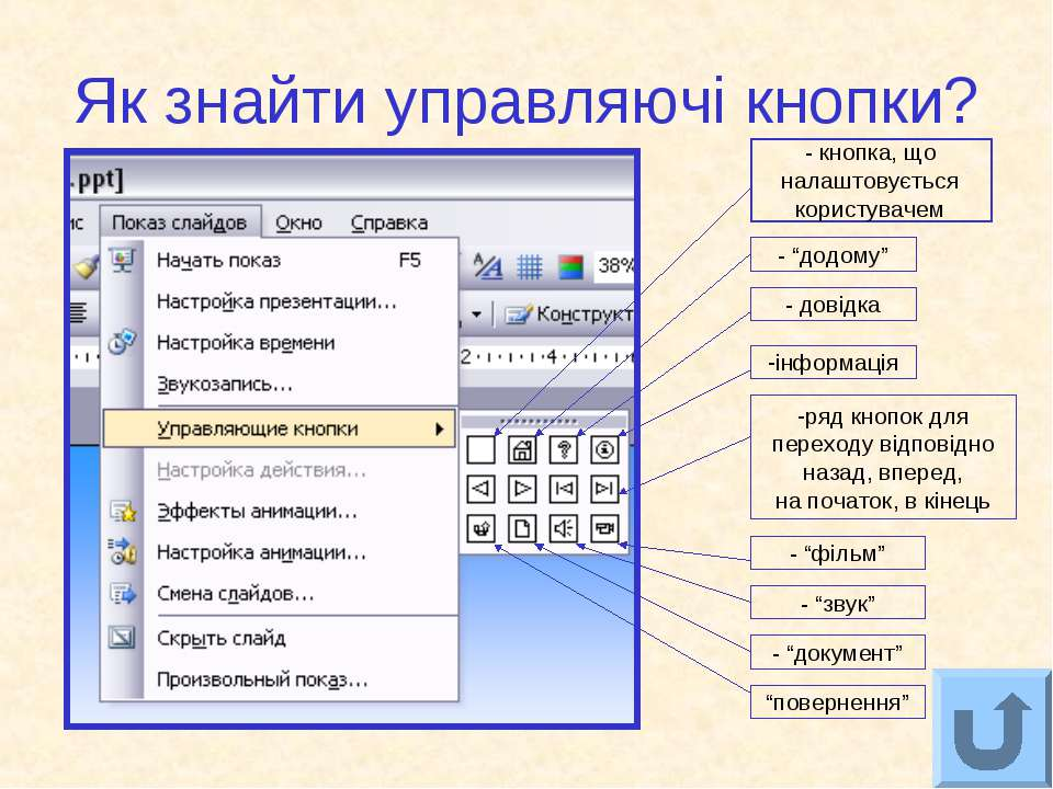 """Як знайти управляючі кнопки? - кнопка, що налаштовується користувачем - """"додо..."""