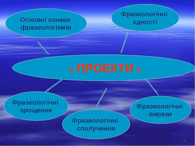 « ПРОЕКТИ » Основні ознаки фразеологізмів Фразеологічні єдності Фразеологічні...