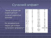 Сучасний алфавіт Таким алфавітом користуються сучасні українські школярі. Зве...