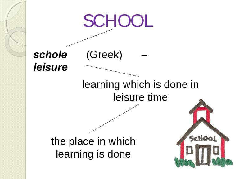 schole (Greek) – leisure SCHOOL learning which is done in leisure time the pl...