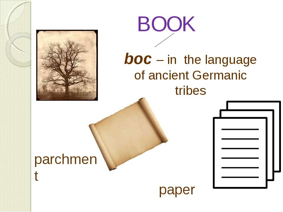 BOOK boc – in the language of ancient Germanic tribes parchment paper