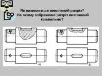 Як називається виконаний розріз? На якому зображенні розріз виконаний правильно?