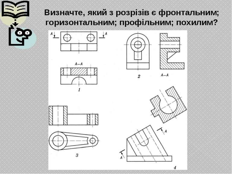 Визначте, який з розрізів є фронтальним; горизонтальним; профільним; похилим?