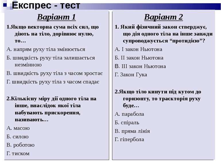 Експрес - тест Варіант 1 1.Якщо векторна сума всіх сил, що діють на тіло, дор...
