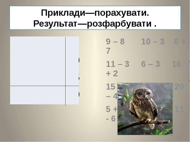 Приклади—порахувати. Результат—розфарбувати . 9 – 8 10 – 3 6 + 7 11 – 3 6 – 3...