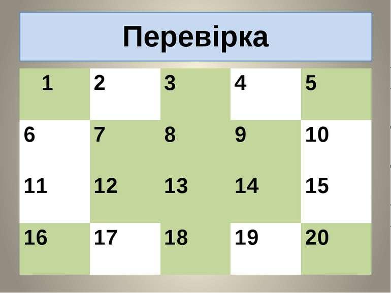 Перевірка 1 2 3 4 5 6 7 8 9 10 11 12 13 14 15 16 17 18 19 20