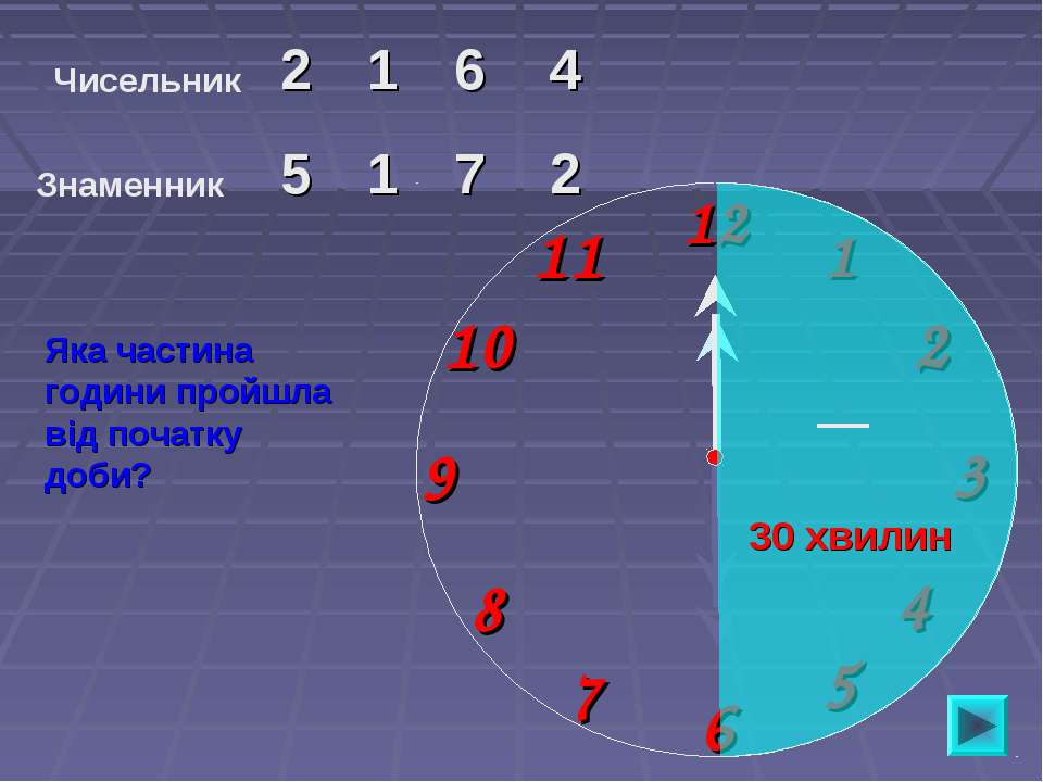 Чисельник 2 6 4 Знаменник 5 1 7 Яка частина години пройшла від початку доби? ...