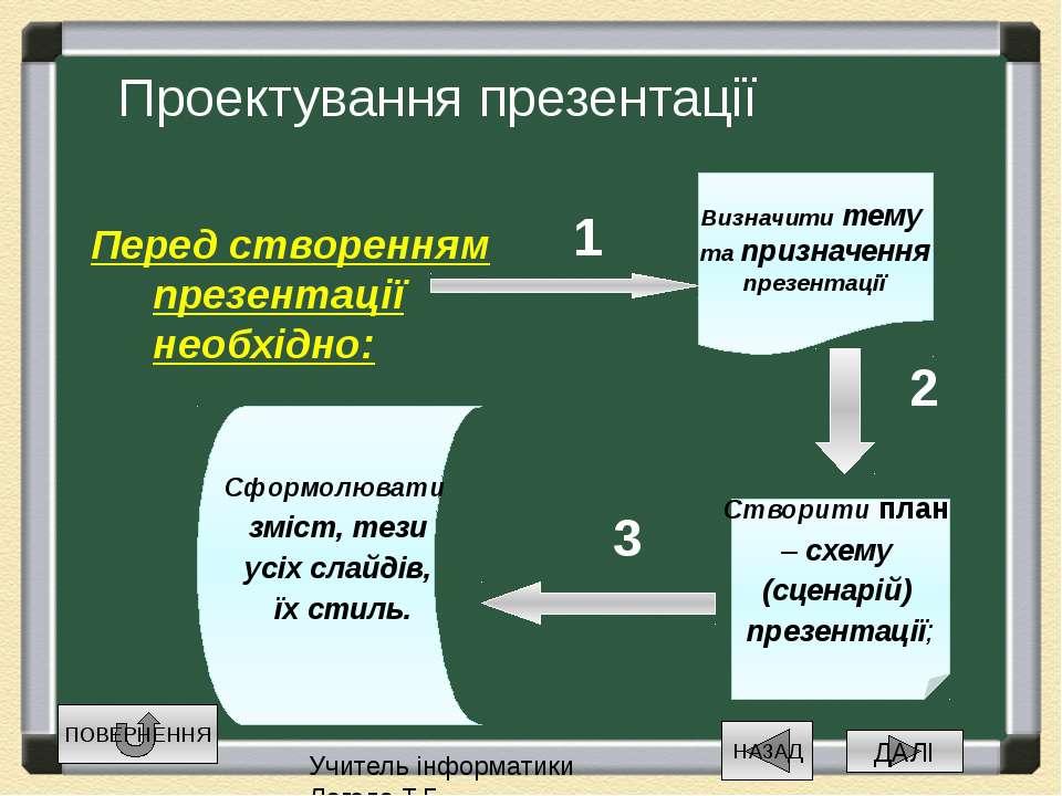 Перед створенням презентації необхідно: Учитель інформатики Лагода Т.Г. Проек...