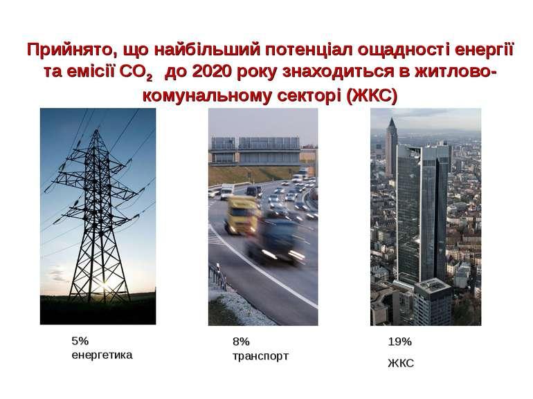 5% енергетика 8% транспорт 19% ЖКС Прийнято, що найбільший потенціал ощадност...