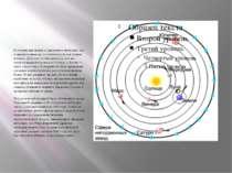 Коперник наблюдал за движением небесных тел и пришел к выводу, что птолемеевс...