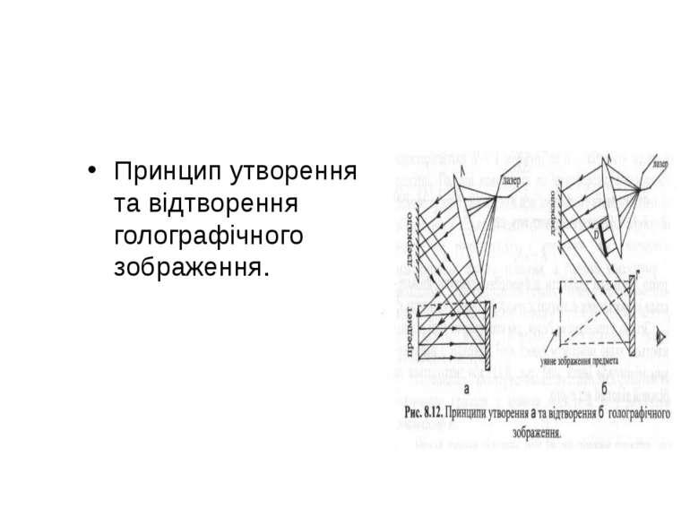 Принцип утворення та відтворення голографічного зображення.