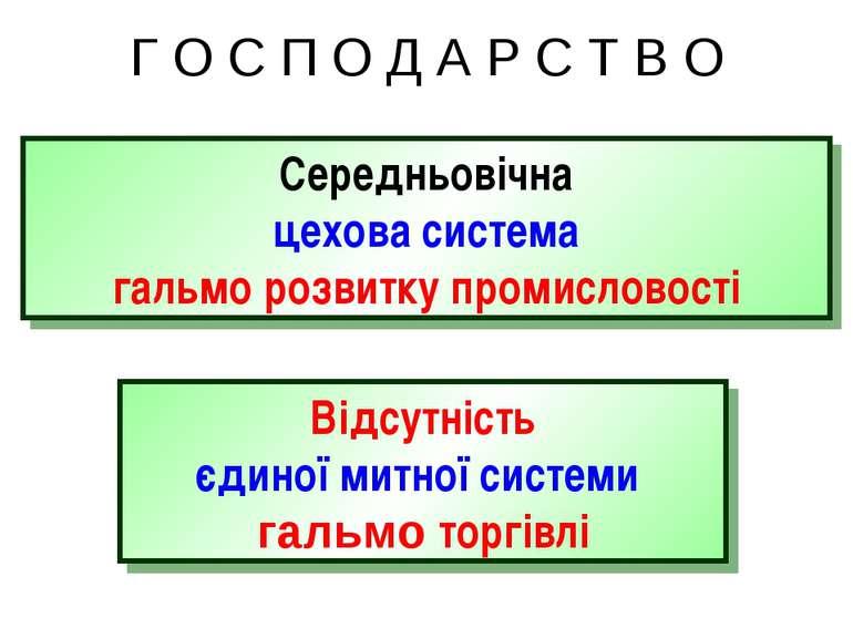 Середньовічна цехова система гальмо розвитку промисловості Г О С П О Д А Р С ...