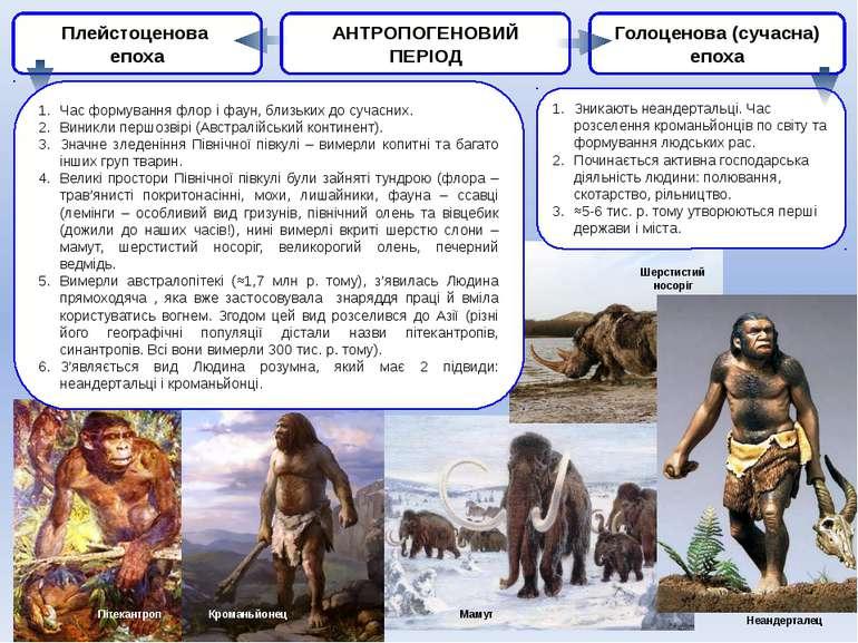 Зникають неандертальці. Час розселення кроманьйонців по світу та формування л...