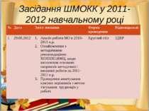 Засідання ШМОКК у 2011-2012 навчальному році № Дата Зміст питання Форма прове...
