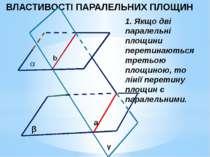 ВЛАСТИВОСТІ ПАРАЛЕЛЬНИХ ПЛОЩИН 1. Якщо дві паралельні площини перетинаються т...