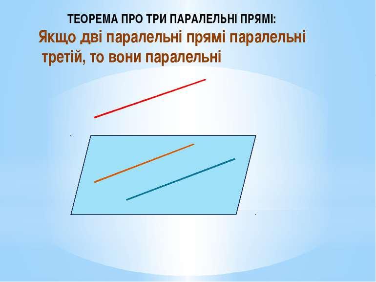 ТЕОРЕМА ПРО ТРИ ПАРАЛЕЛЬНІ ПРЯМІ: Якщо дві паралельні прямі паралельні третій...