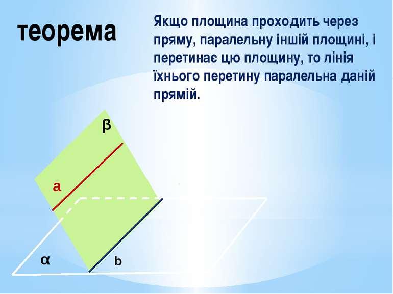 теорема Якщо площина проходить через пряму, паралельну іншій площині, і перет...