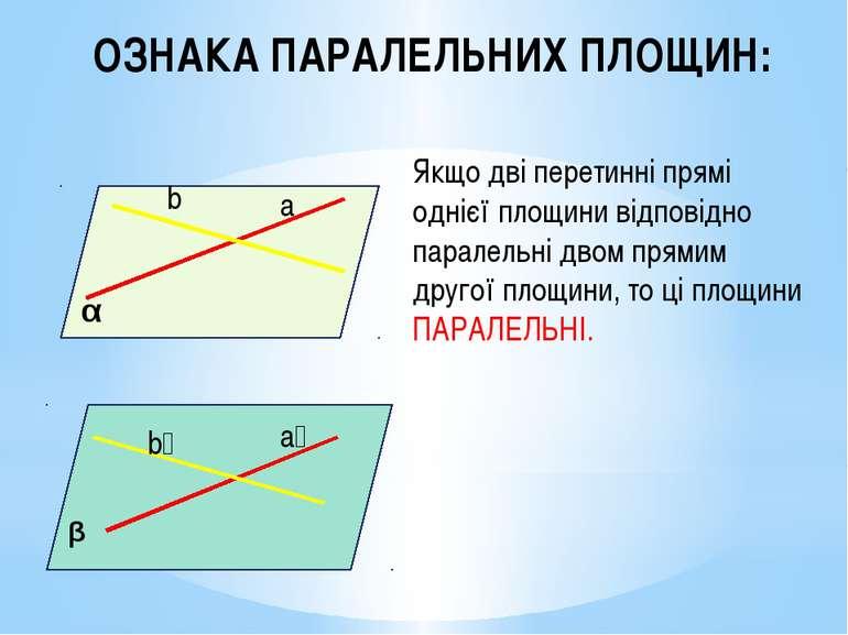 ОЗНАКА ПАРАЛЕЛЬНИХ ПЛОЩИН: Якщо дві перетинні прямі однієї площини відповідно...