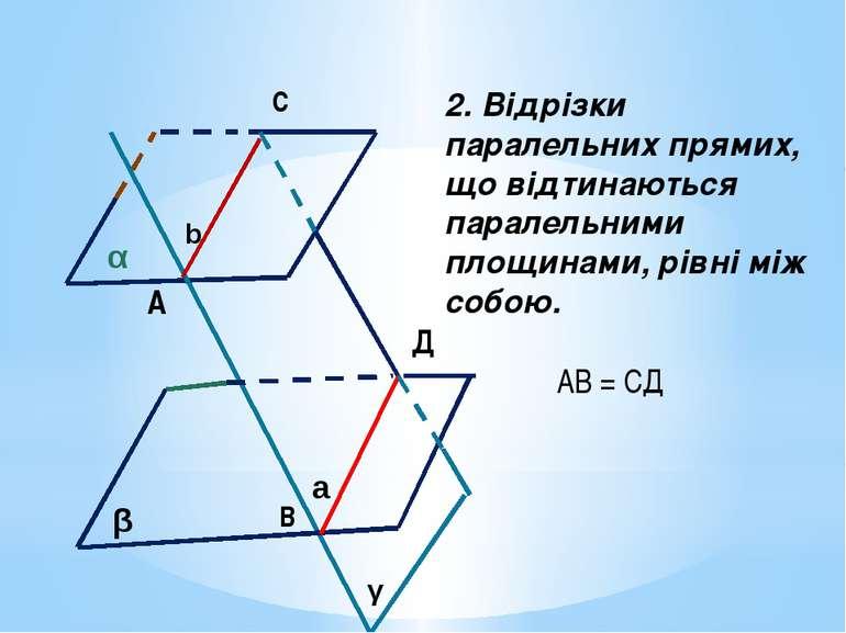 2. Відрізки паралельних прямих, що відтинаються паралельними площинами, рівні...