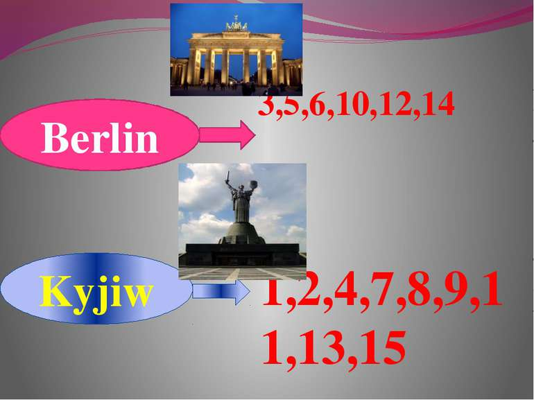 3,5,6,10,12,14 Berlin Kyjiw 1,2,4,7,8,9,11,13,15