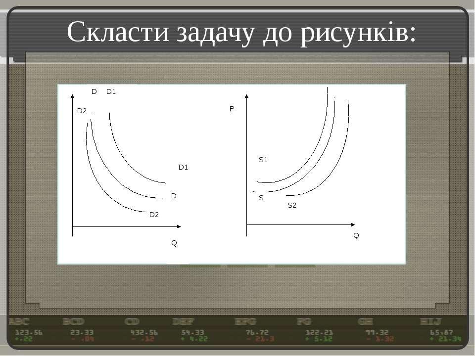 Скласти задачу до рисунків: S2 D2 D2 D D Q D1 D1 S1 S Q P