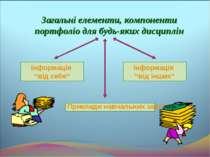Загальні елементи, компоненти портфоліо для будь-яких дисциплін Приклади навч...