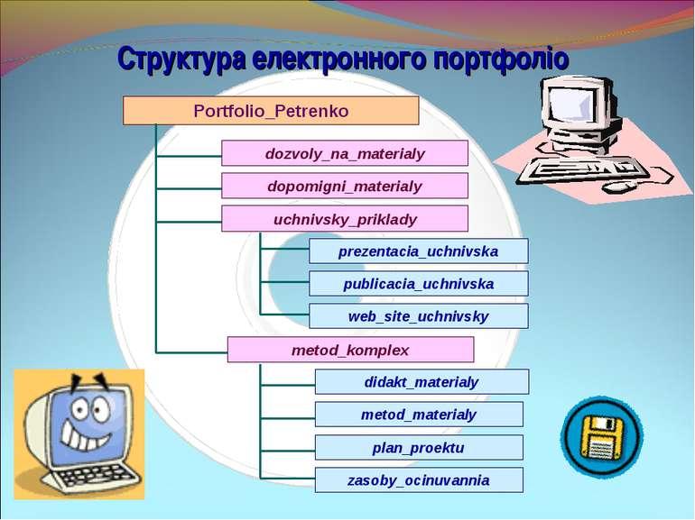 Структура електронного портфоліо Portfolio_Petrenko dozvoly_na_materialy dopo...