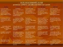 ПЕРСПЕКТИВНИЙ ПЛАН розвитку кабінету англійської мови на 5 років 2009-2010 нр...