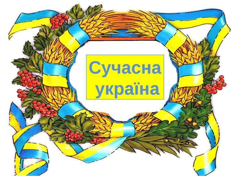 Сучасна україна