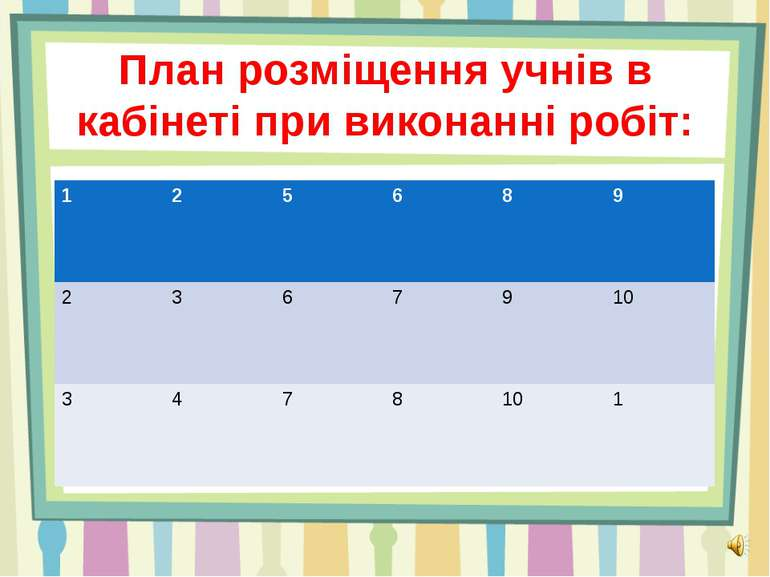 План розміщення учнів в кабінеті при виконанні робіт: 1 2 5 6 8 9 2 3 6 7 9 1...