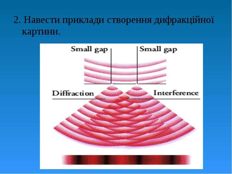 2. Навести приклади створення дифракційної картини.