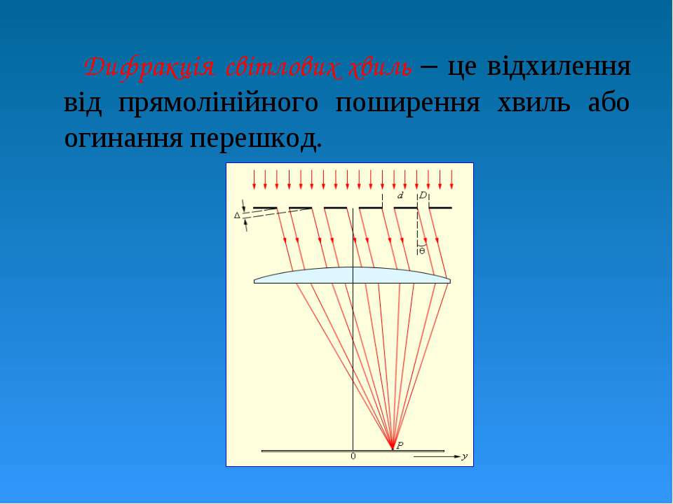 Дифракція світлових хвиль – це відхилення від прямолінійного поширення хвиль ...