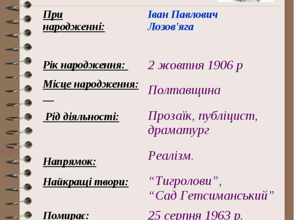 ІВАН БАГРЯНИЙ При народженні: Іван Павлович Лозов'яга Рік народження: 2 жовтн...