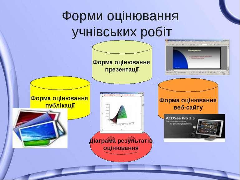 Форми оцінювання учнівських робіт Форма оцінювання презентації Форма оцінюван...