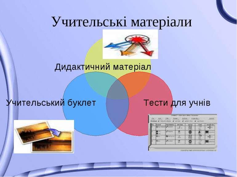 Тести для учнів Учительський буклет Дидактичний матеріал
