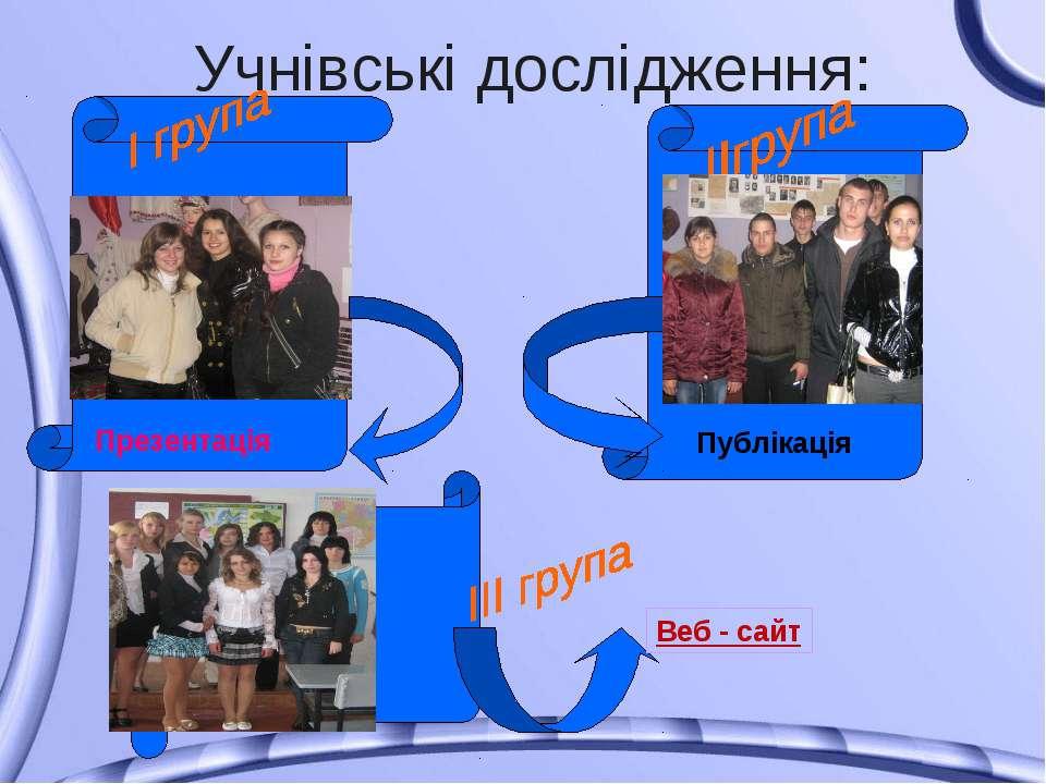 Презентація Публікація Веб - сайт Учнівські дослідження: