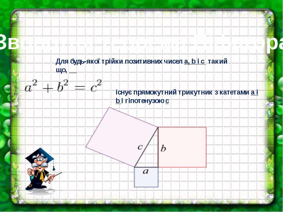 ЗворотнятеоремаПіфагора Длябудь-якоїтрійкипозитивнихчисел а, b i c таки...