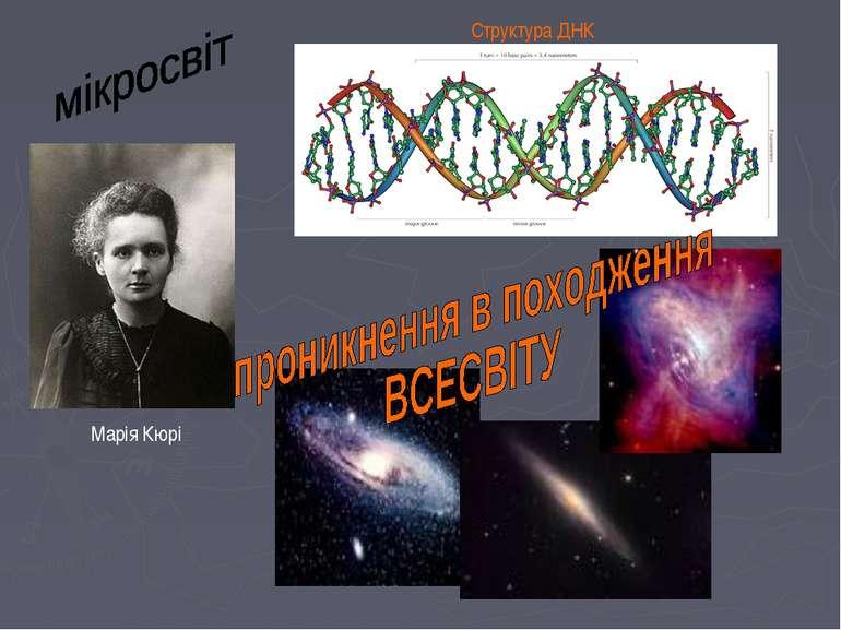 Марія Кюрі Структура ДНК