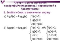 Алгоритм розв'язування логарифмічних рівнянь і нерівностей з параметрами: 1. ...