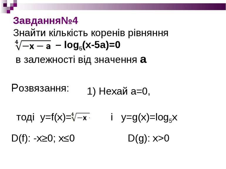 Завдання№4 Знайти кількість коренів рівняння – log5(x-5a)=0 в залежності від ...