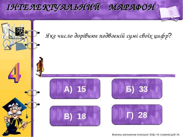 Яке число дорівнює подвоєній сумі своїх цифр? А) 15 Б) 33 В) 18 Г) 28 Вчитель...