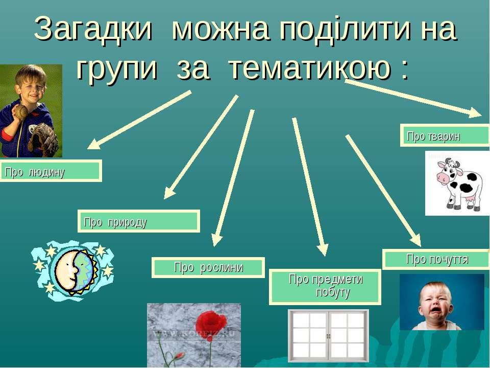Загадки можна поділити на групи за тематикою : Про рослини Про людину Про при...
