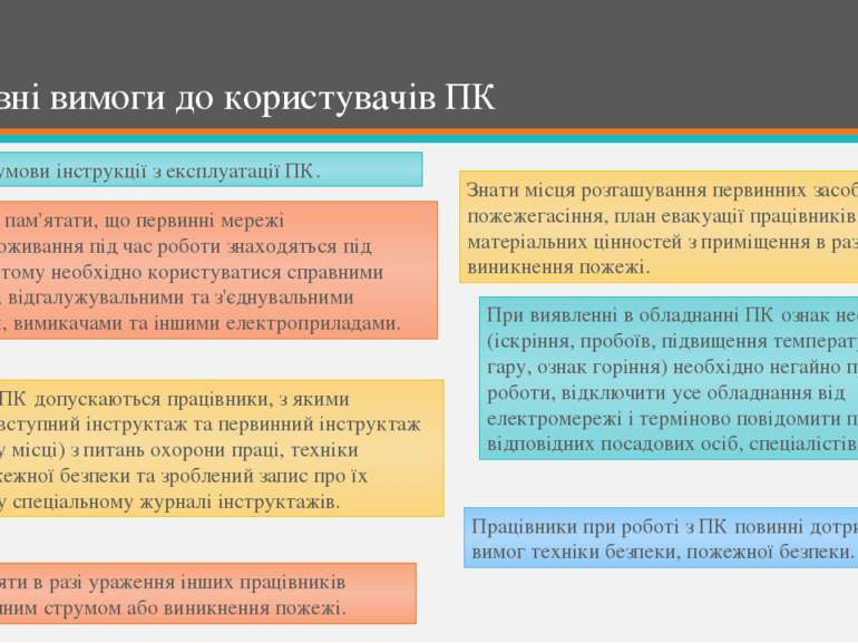 Основні вимоги до користувачів ПК Виконувати умови інструкції з експлуатації ...