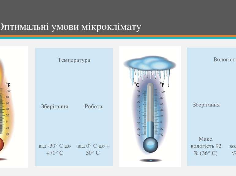 Оптимальні умови мікроклімату Температура Зберігання Робота від-30° C до +70°...