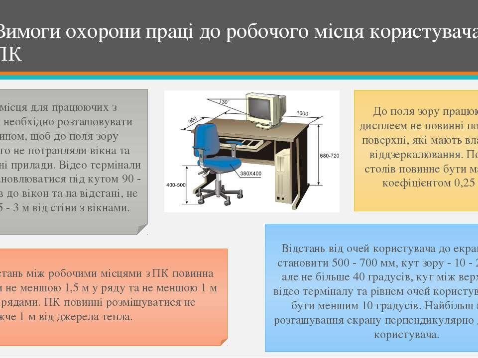 Вимоги охорони праці до робочого місця користувача ПК Робочі місця для працюю...
