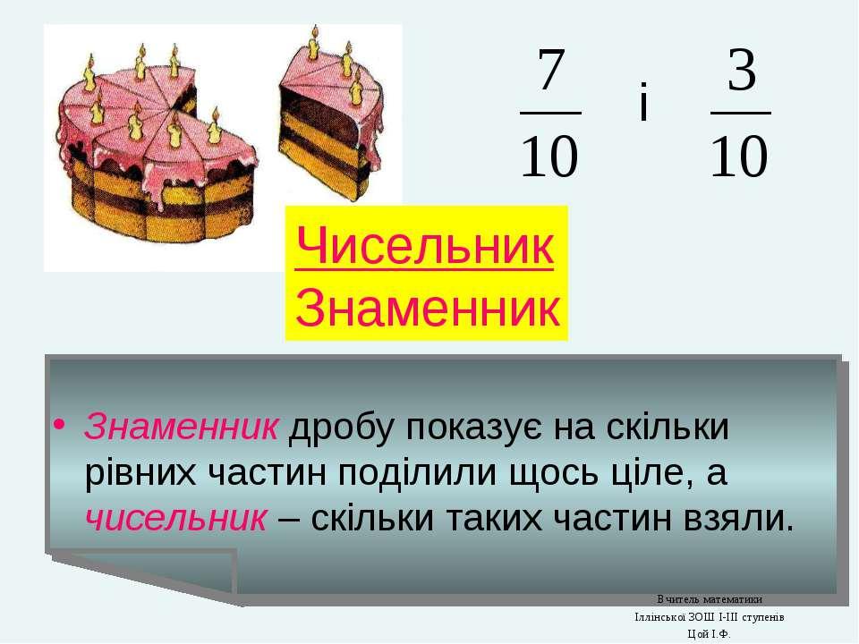 Знаменник дробу показує на скільки рівних частин поділили щось ціле, а чисель...