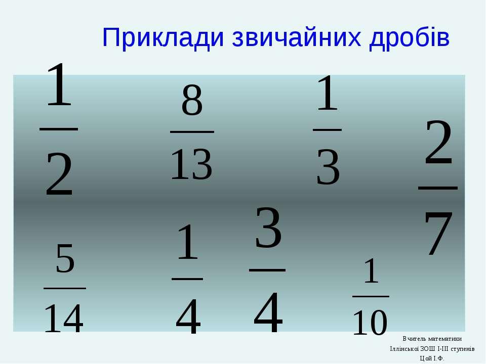 Приклади звичайних дробів Вчитель математики Іллінської ЗОШ І-ІІІ ступенів Цо...