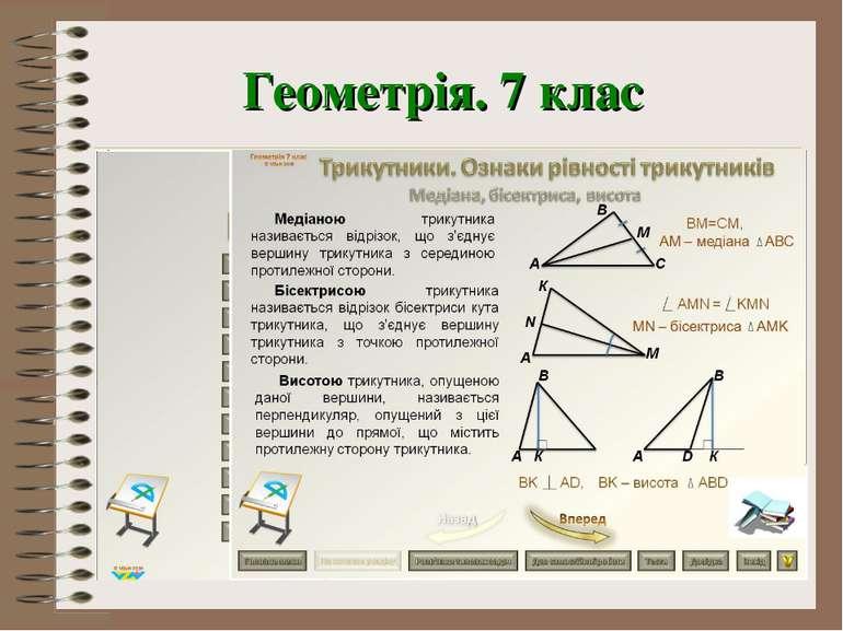 Геометрія. 7 клас